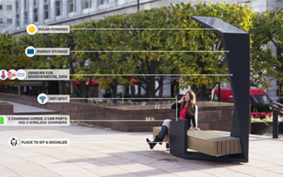 Wireless charging 'SMART benches' land in the UK – here's how they work
